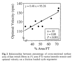 Relationship between type II fibers and pedaling velocity